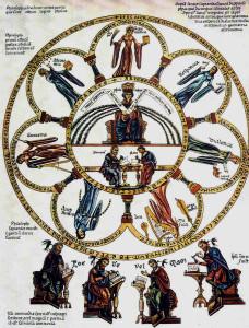 Septem-artes-liberales_Herrad-von-Landsberg_Hortus-delicarium_1180